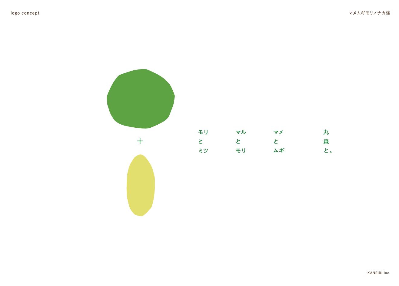 マメムギモリノナカのロゴデザイン
